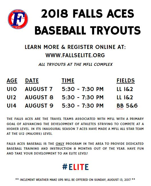 2018 Aces Tryouts